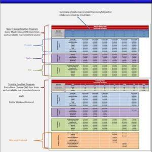 customized-nutrition-plan-2