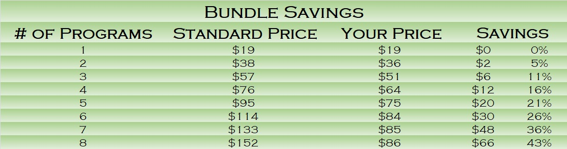 Ready To Run Bundle Savings